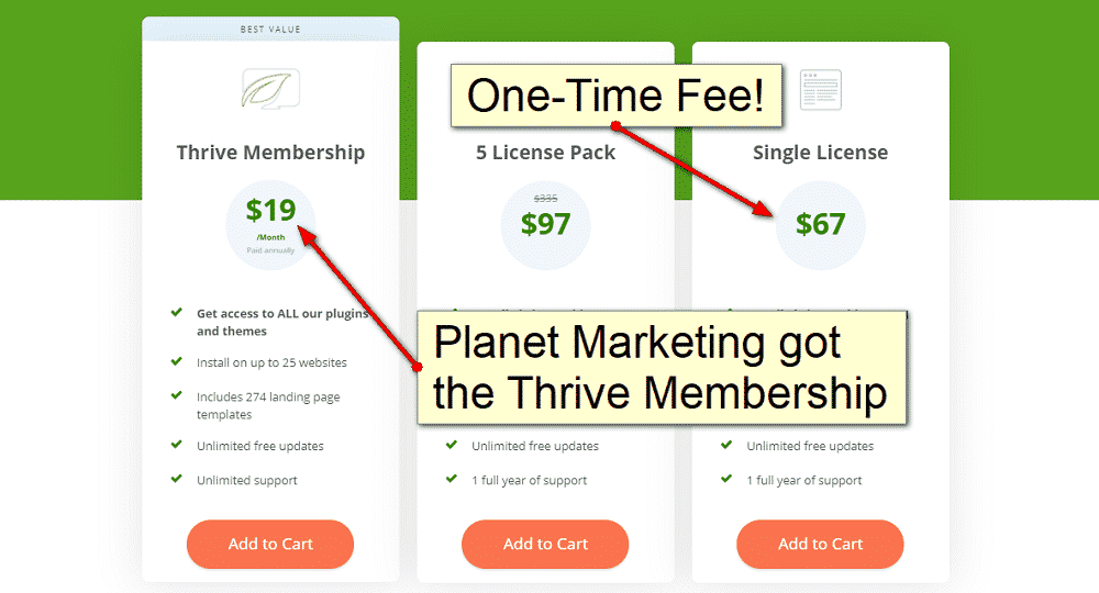 5 Simple Techniques For Thrive Vs Leadpages