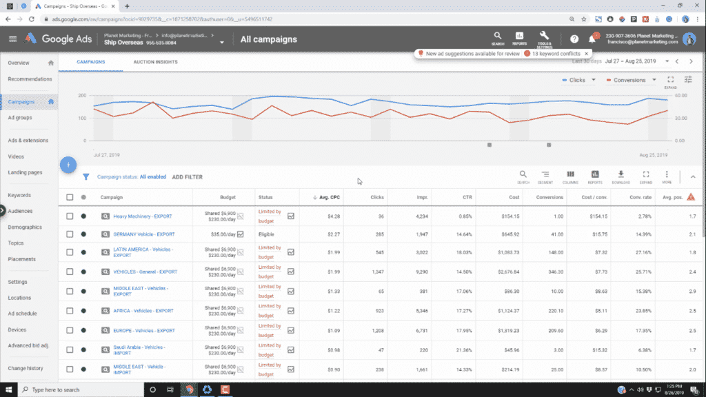 how to reduce your CPC in Google Ads