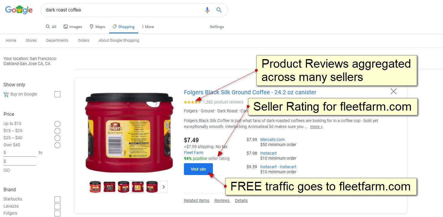 Google Shopping example of Seller Ratings and Product Ratings