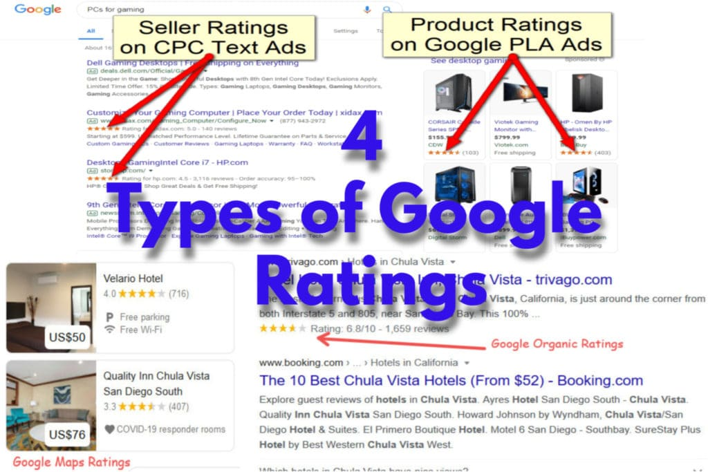 types of Google reviews and ratings