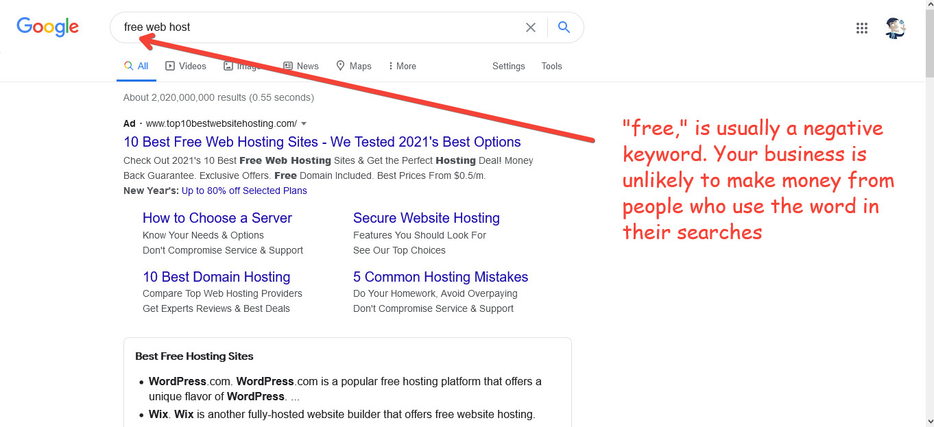 """""""Free,"""" is a good example of a negative keyword"""